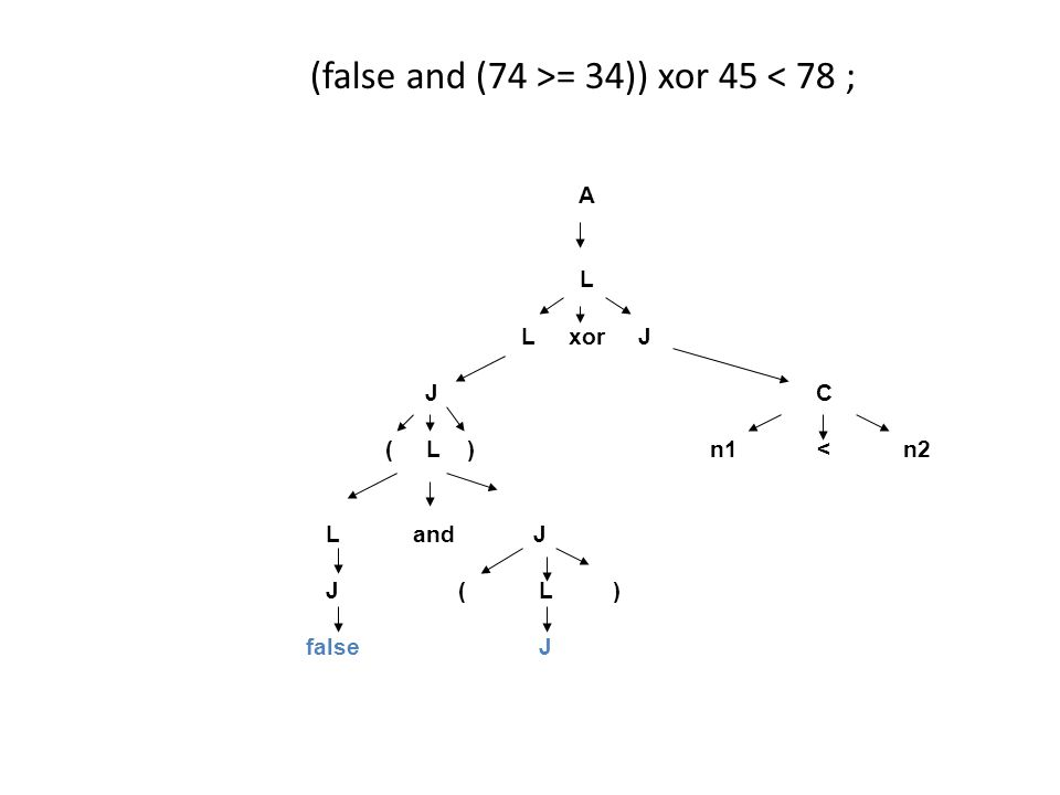 (false and (74 >= 34)) xor 45 < 78 ; A L L xor J J C ( L ) n1 < n2 L and J J ( L ) false J
