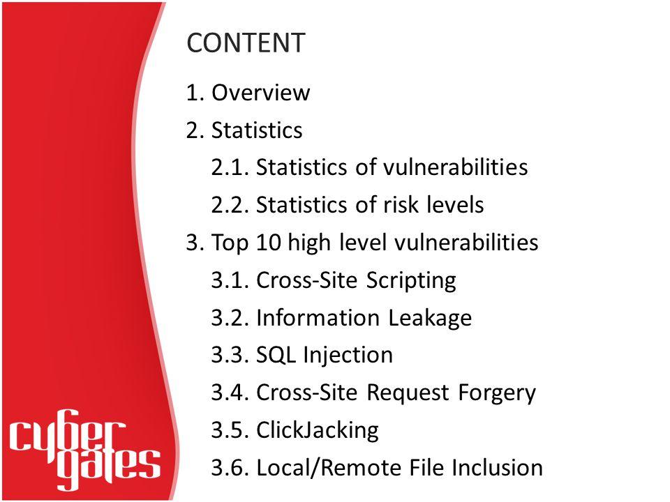 CONTENT 1. Overview 2. Statistics 2.1. Statistics of vulnerabilities 2.2.