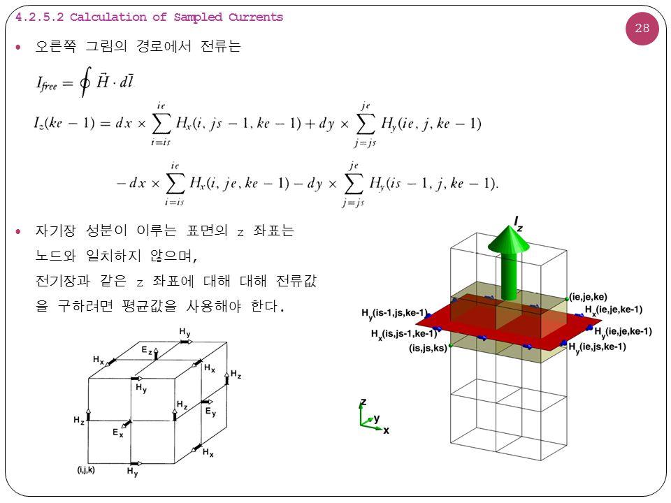 4.2.5.2 Calculation of Sampled Currents 오른쪽 그림의 경로에서 전류는 자기장 성분이 이루는 표면의 z 좌표는 노드와 일치하지 않으며, 전기장과 같은 z 좌표에 대해 대해 전류값 을 구하려면 평균값을 사용해야 한다.