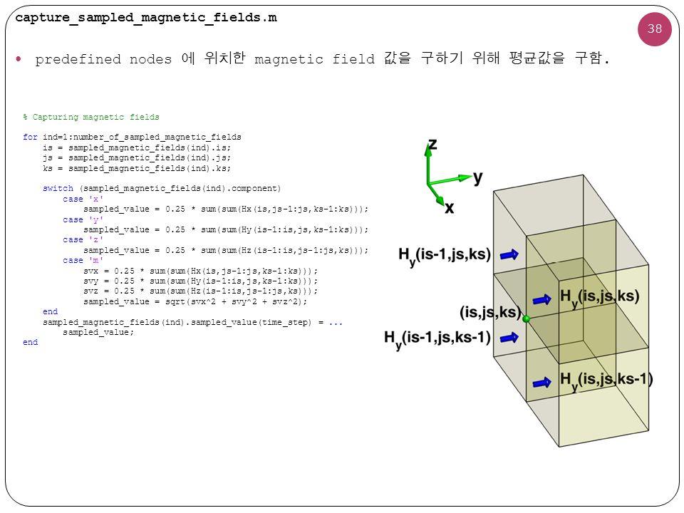 predefined nodes 에 위치한 magnetic field 값을 구하기 위해 평균값을 구함.