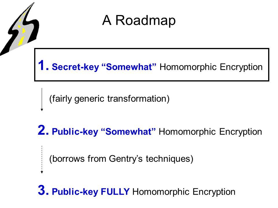 A Roadmap 1.Secret-key Somewhat Homomorphic Encryption 2.