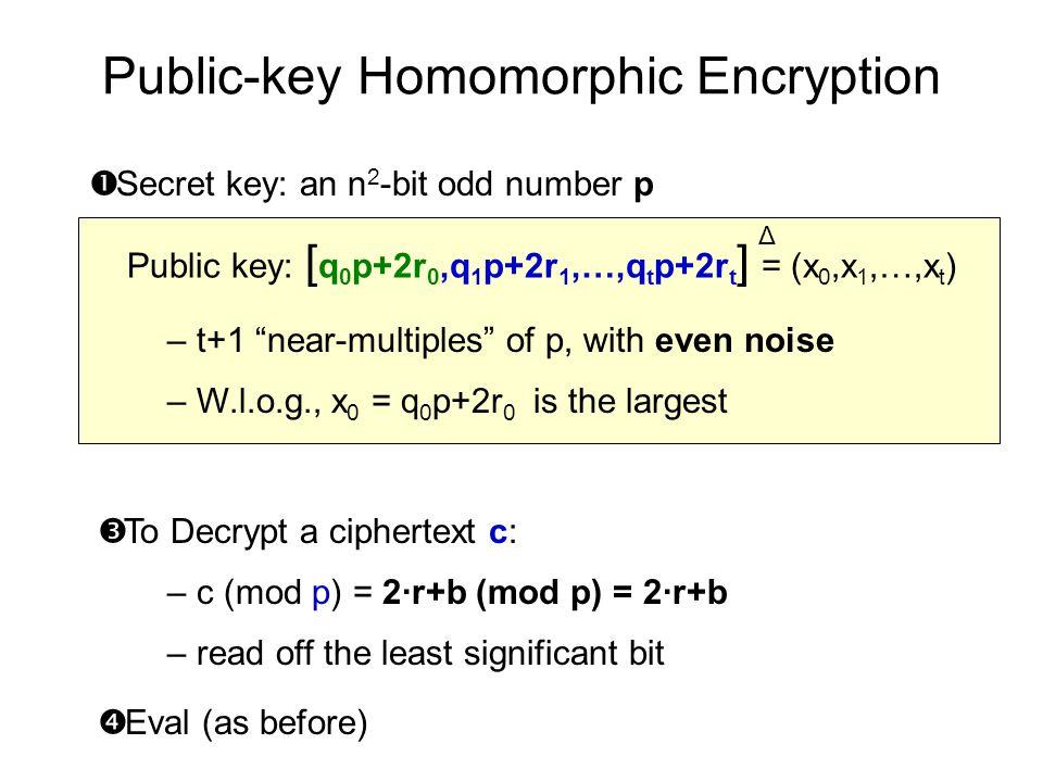 Public-key Homomorphic Encryption  Secret key: an n 2 -bit odd number p  To Decrypt a ciphertext c: – c (mod p) = 2·r+b (mod p) = 2·r+b – read off the least significant bit  Eval (as before) Public key: [ q 0 p+2r 0,q 1 p+2r 1,…,q t p+2r t ] = (x 0,x 1,…,x t ) – t+1 near-multiples of p, with even noise – W.l.o.g., x 0 = q 0 p+2r 0 is the largest Δ