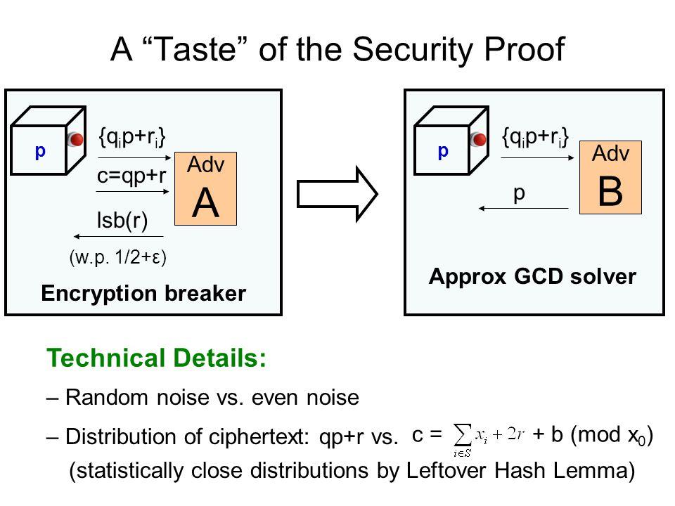 A Taste of the Security Proof Adv B {q i p+r i } p Approx GCD solver Adv A lsb(r) Encryption breaker (w.p.