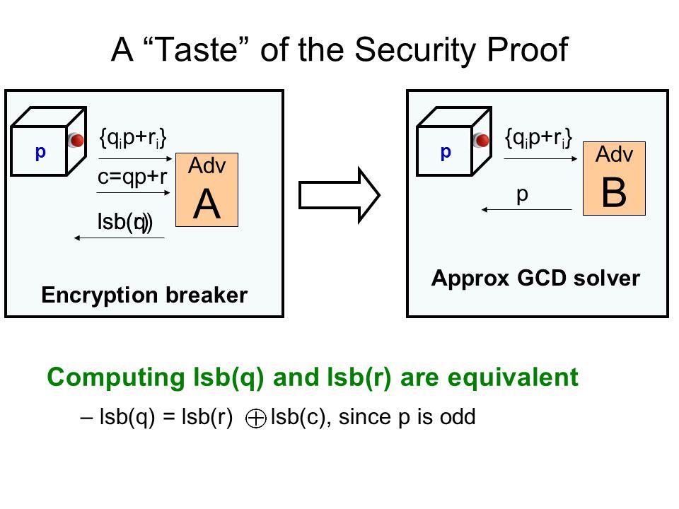 A Taste of the Security Proof Adv B {q i p+r i } p Approx GCD solver Adv A lsb(r) Encryption breaker p Computing lsb(q) and lsb(r) are equivalent {q i p+r i } p c=qp+r – lsb(q) = lsb(r) lsb(c), since p is odd lsb(q)