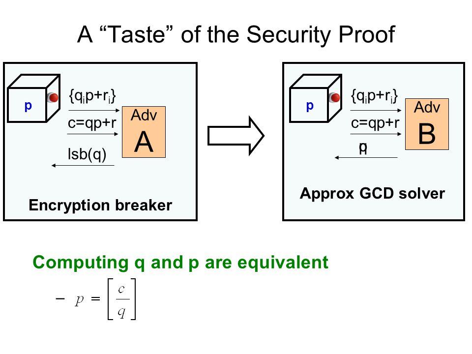 A Taste of the Security Proof Adv B {q i p+r i } p Approx GCD solver Adv A Encryption breaker p Computing q and p are equivalent {q i p+r i } p c=qp+r – lsb(q) c=qp+r q
