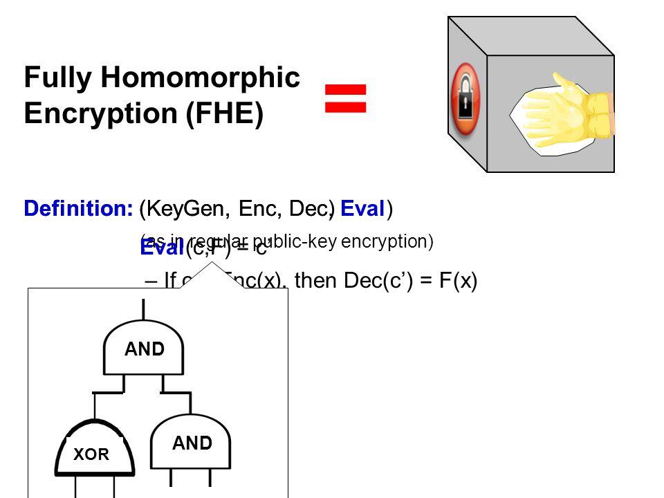 = Definition: (KeyGen, Enc, Dec) Fully Homomorphic Encryption (FHE) = (as in regular public-key encryption) Eval(c,F) = c' – If c = Enc(x), then Dec(c') = F(x) Definition: (KeyGen, Enc, Dec, Eval) AND XOR AND