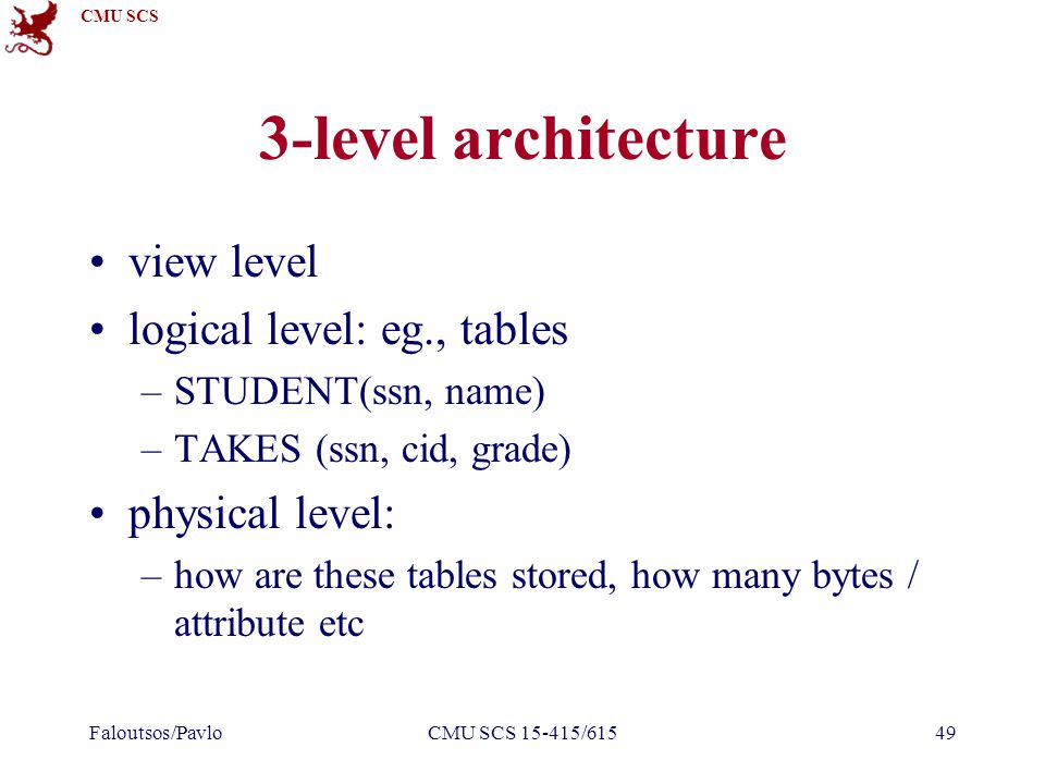 CMU SCS Faloutsos/PavloCMU SCS 15-415/61549 3-level architecture view level logical level: eg., tables –STUDENT(ssn, name) –TAKES (ssn, cid, grade) physical level: –how are these tables stored, how many bytes / attribute etc