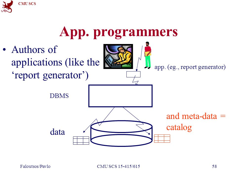 CMU SCS Faloutsos/PavloCMU SCS 15-415/61558 App. programmers Authors of applications (like the 'report generator') DBMS data and meta-data = catalog a