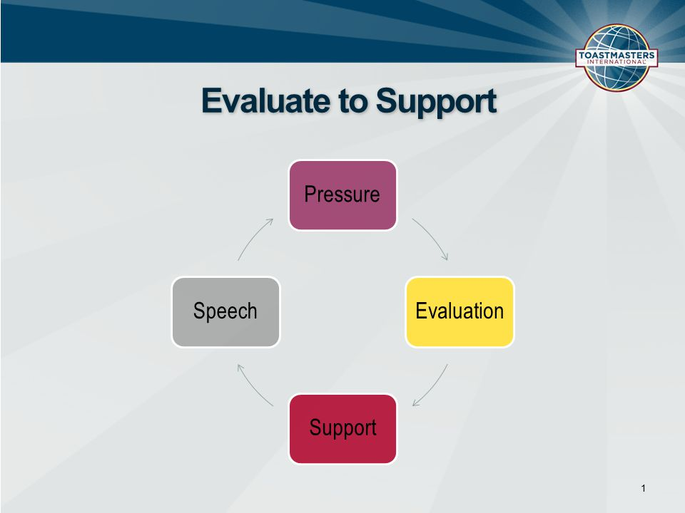 1 Evaluate to Support PressureEvaluationSupportSpeech