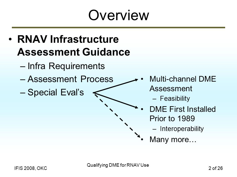 Qualifying DME for RNAV Use 2 of 26IFIS 2008, OKC Overview RNAV Infrastructure Assessment Guidance –Infra Requirements –Assessment Process –Special Eval's Multi-channel DME Assessment –Feasibility DME First Installed Prior to 1989 –Interoperability Many more…