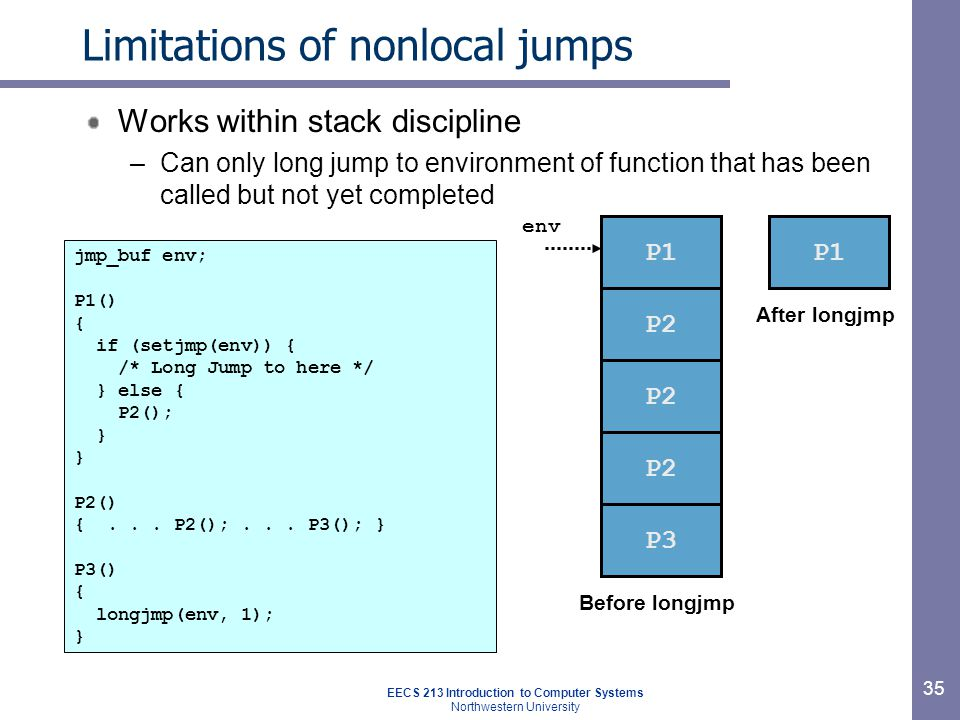 EECS 213 Introduction to Computer Systems Northwestern University 35 Limitations of nonlocal jumps Works within stack discipline –Can only long jump t