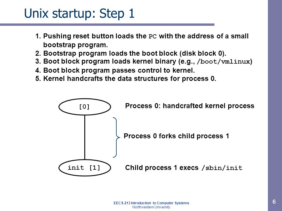 EECS 213 Introduction to Computer Systems Northwestern University 6 Unix startup: Step 1 init [1] [0] Process 0: handcrafted kernel process Child process 1 execs /sbin/init 1.