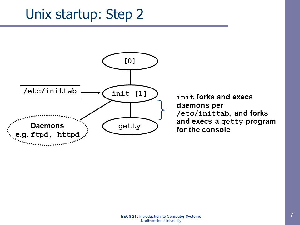 EECS 213 Introduction to Computer Systems Northwestern University 7 Unix startup: Step 2 init [1] [0] getty Daemons e.g. ftpd, httpd /etc/inittab init