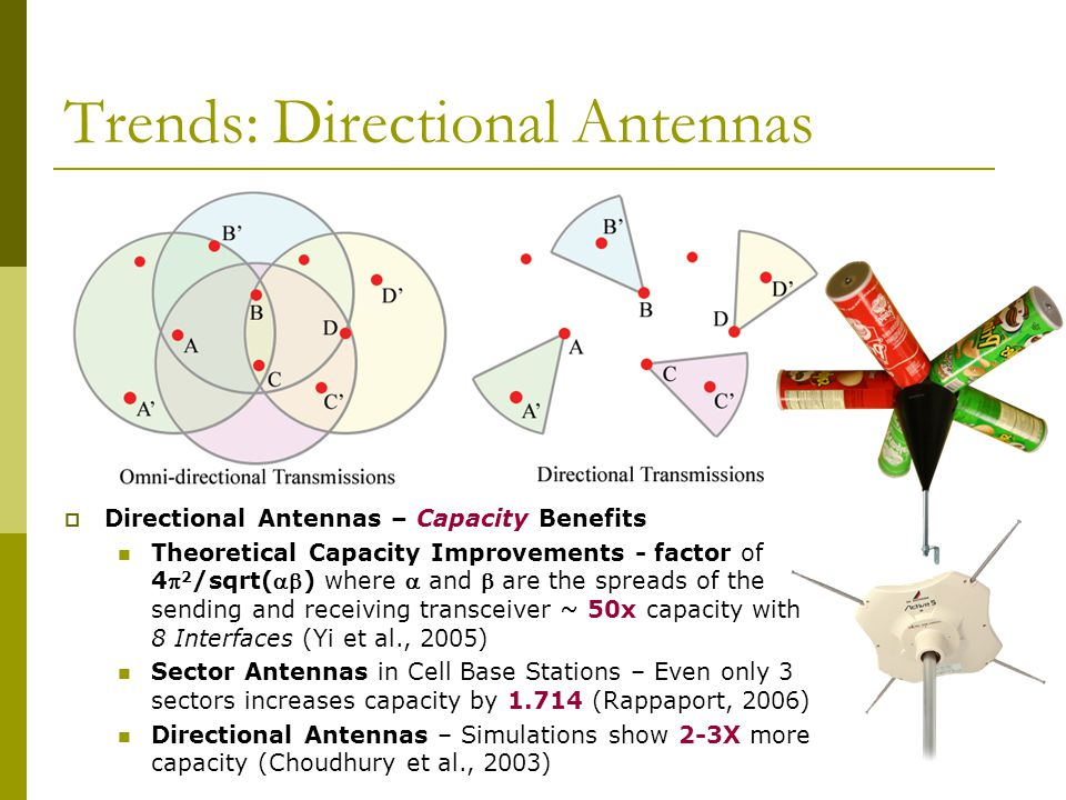 Trends: Directional Antennas  Directional Antennas – Capacity Benefits Theoretical Capacity Improvements - factor of 4 2 /sqrt() where  and  are