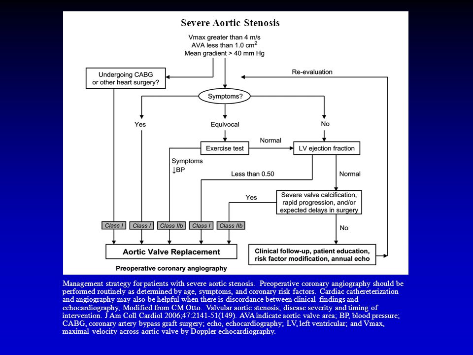 Management strategy for patients with severe aortic stenosis.