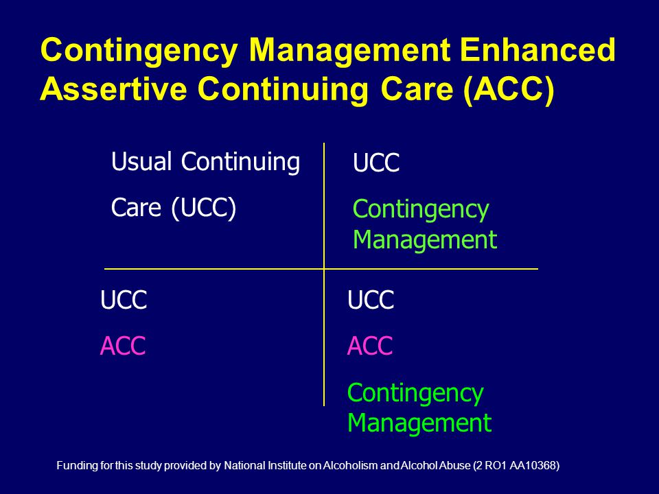 Contingency Management Enhanced Assertive Continuing Care (ACC) Usual Continuing Care (UCC) UCC ACC UCC ACC Contingency Management UCC Contingency Management Funding for this study provided by National Institute on Alcoholism and Alcohol Abuse (2 RO1 AA10368)