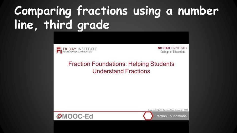 Comparing fractions using a number line, third grade
