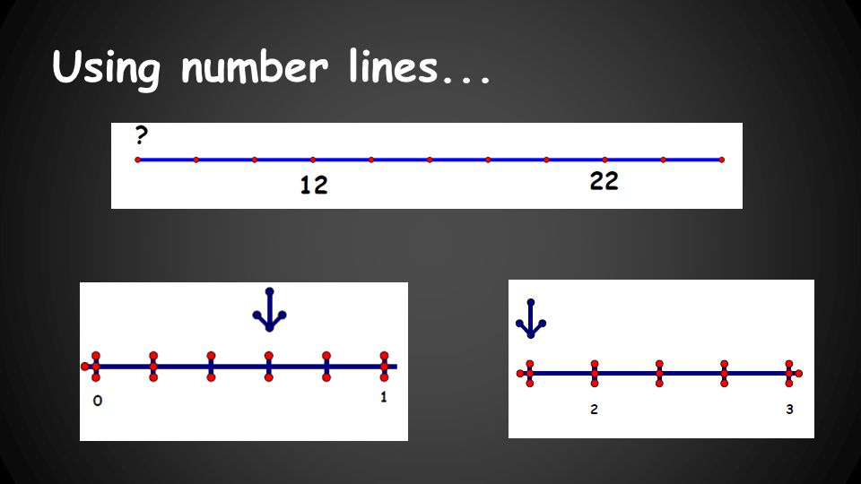 Using number lines...