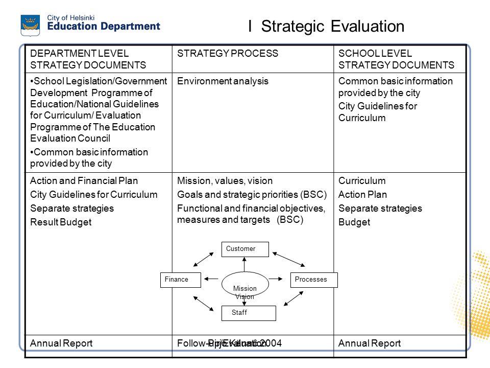 Pirjo Kännö 2004 I Strategic Evaluation DEPARTMENT LEVEL STRATEGY DOCUMENTS STRATEGY PROCESSSCHOOL LEVEL STRATEGY DOCUMENTS School Legislation/Governm