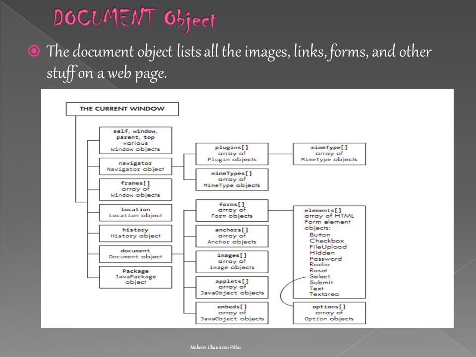  The document object lists all the images, links, forms, and other stuff on a web page. Mahesh Chandran Pillai