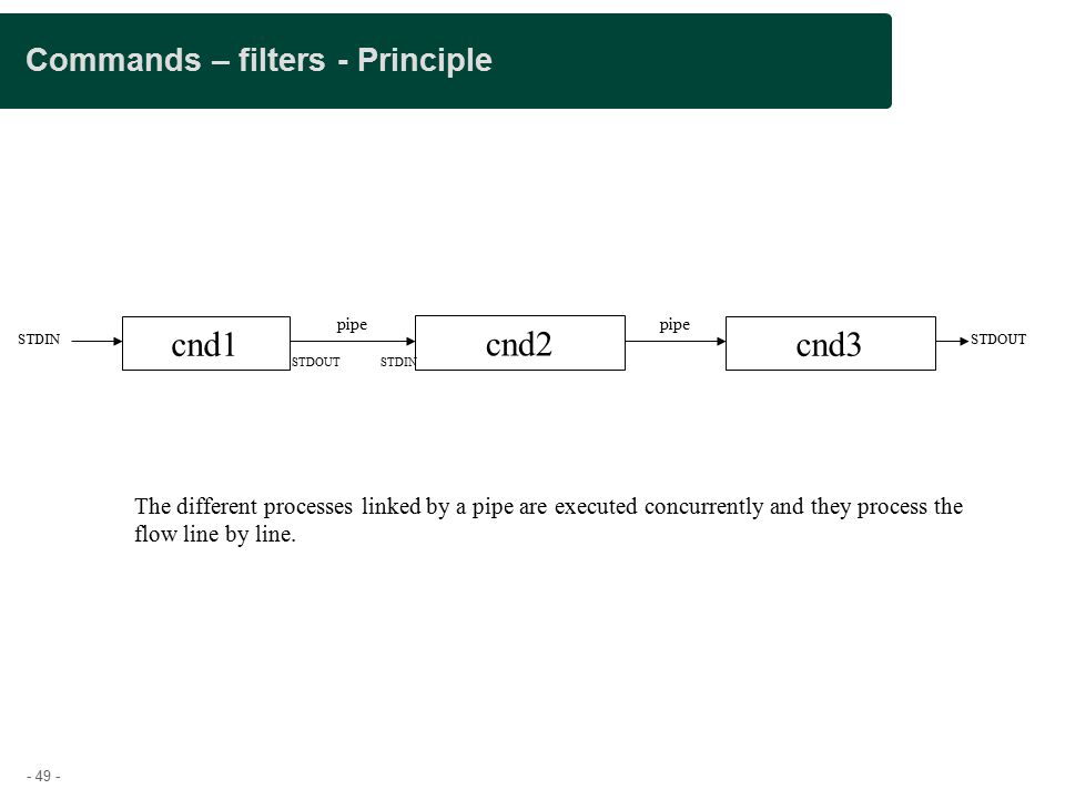 - 49 - Commands – filters - Principle cnd1 cnd2 cnd3 pipe STDINSTDOUT The different processes linked by a pipe are executed concurrently and they process the flow line by line.