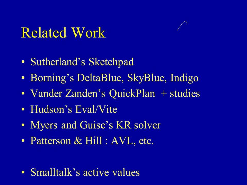 Related Work Sutherland's Sketchpad Borning's DeltaBlue, SkyBlue, Indigo Vander Zanden's QuickPlan + studies Hudson's Eval/Vite Myers and Guise's KR s