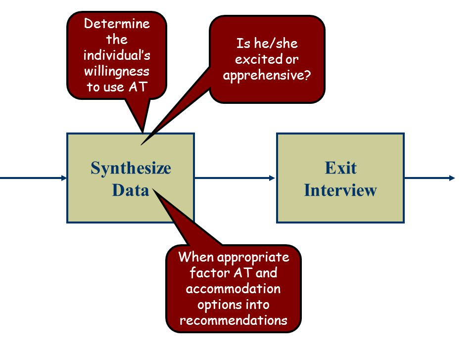 Synthesize Data Exit Interview Determine the individual's willingness to use AT Is he/she excited or apprehensive? When appropriate factor AT and acco