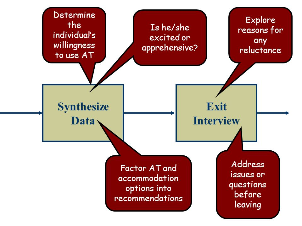 Synthesize Data Exit Interview Determine the individual's willingness to use AT Is he/she excited or apprehensive.