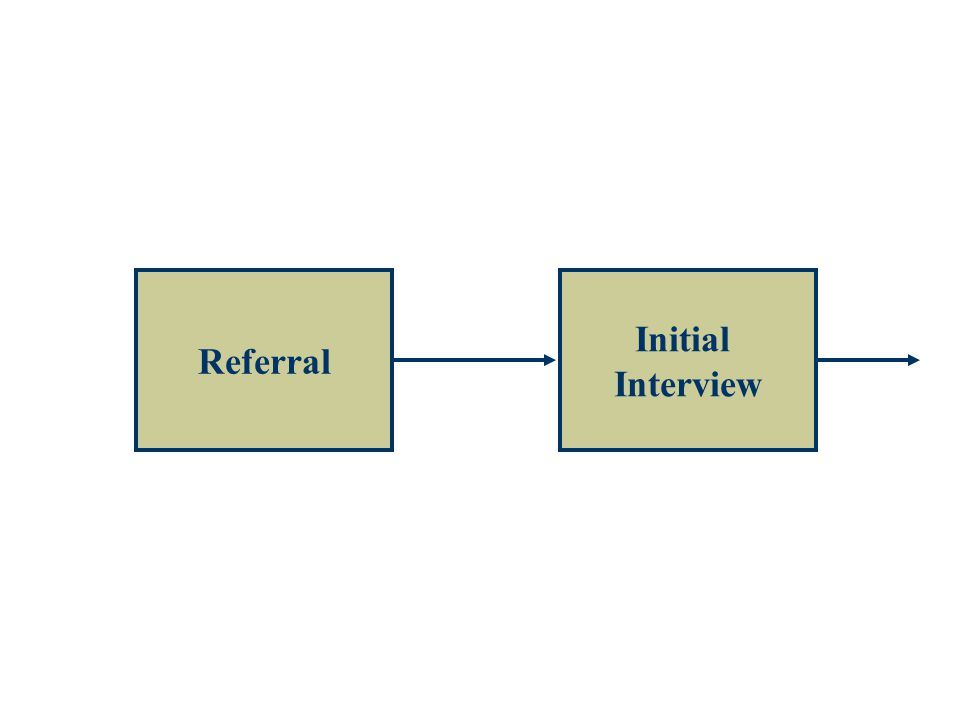 Referral Initial Interview