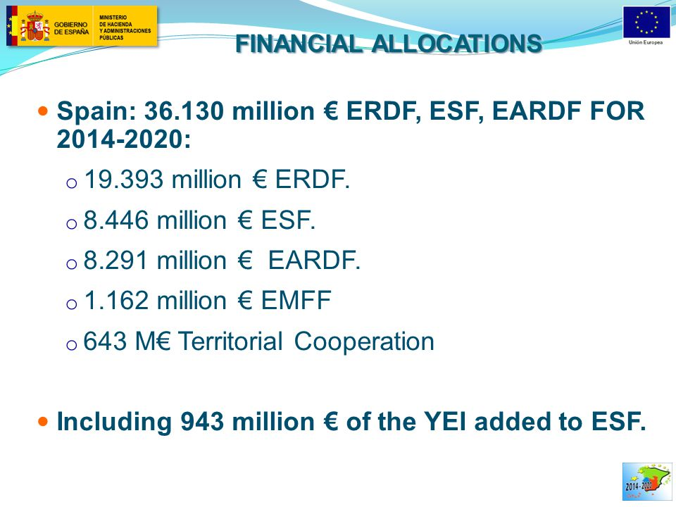 FINANCIAL ALLOCATIONS Spain: 36.130 million € ERDF, ESF, EARDF FOR 2014-2020: o 19.393 million € ERDF. o 8.446 million € ESF. o 8.291 million € EARDF.