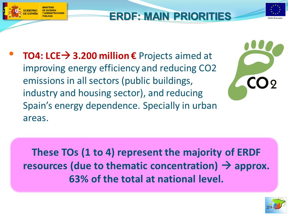 TO4: LCE  3.200 million € Projects aimed at improving energy efficiency and reducing CO2 emissions in all sectors (public buildings, industry and housing sector), and reducing Spain's energy dependence.