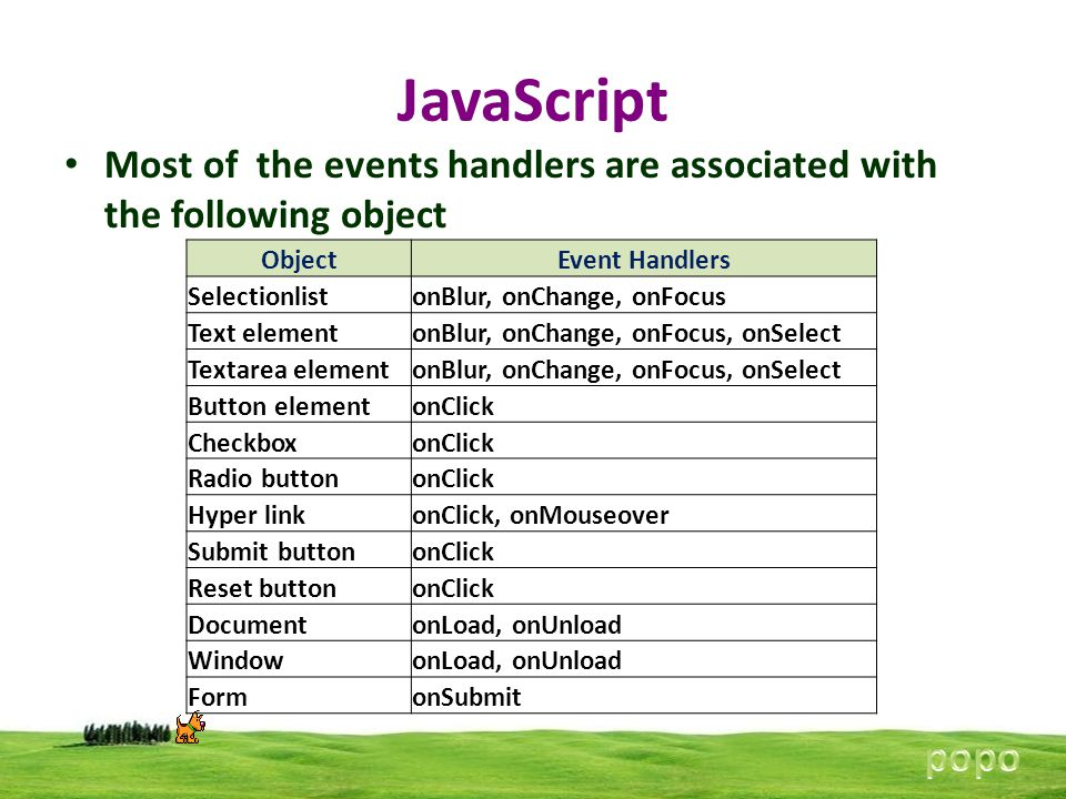 JavaScript Most of the events handlers are associated with the following object ObjectEvent Handlers SelectionlistonBlur, onChange, onFocus Text eleme