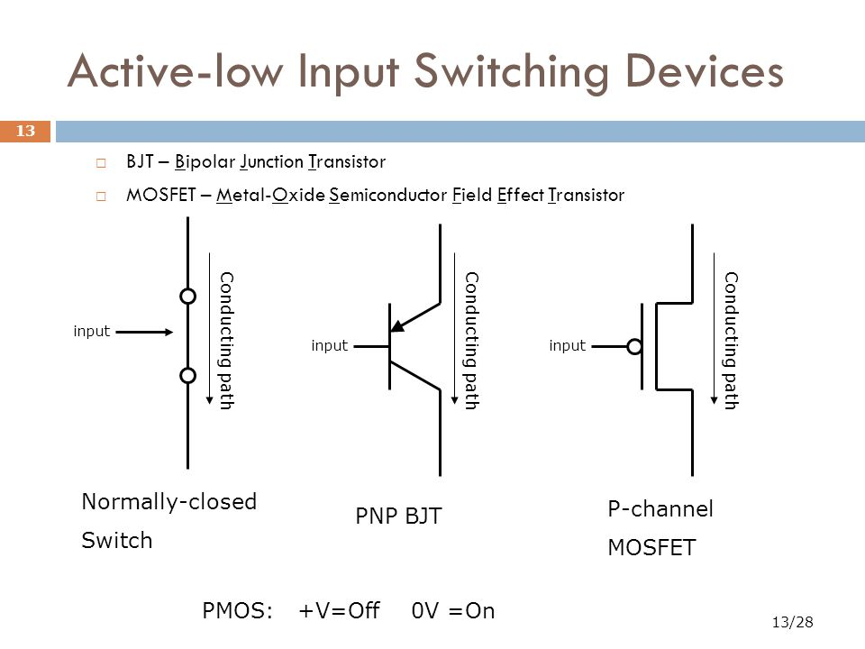 Active-low Input Switching Devices 13  BJT – Bipolar Junction Transistor  MOSFET – Metal-Oxide Semiconductor Field Effect Transistor Normally-closed Switch PNP BJT P-channel MOSFET input Conducting path PMOS: +V=Off 0V =On 13/28