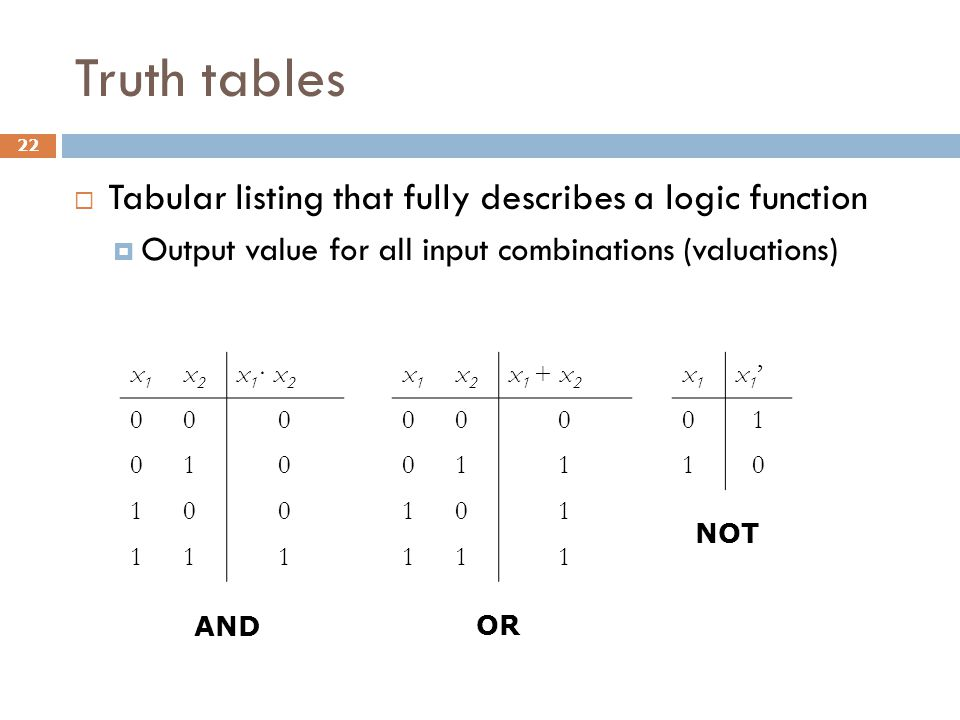 Truth tables 22  Tabular listing that fully describes a logic function  Output value for all input combinations (valuations) x1x1 x2x2 x 1 · x 2 000 010 100 111 x1x1 x2x2 x 1 + x 2 000 011 101 111 x1x1 x1'x1' 01 10 AND OR NOT