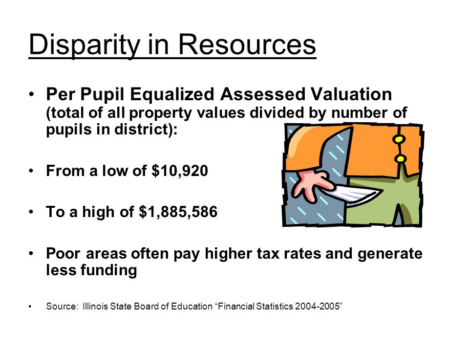 Disparity in Resources Per Pupil Equalized Assessed Valuation (total of all property values divided by number of pupils in district): From a low of $10,920 To a high of $1,885,586 Poor areas often pay higher tax rates and generate less funding Source: Illinois State Board of Education Financial Statistics 2004-2005