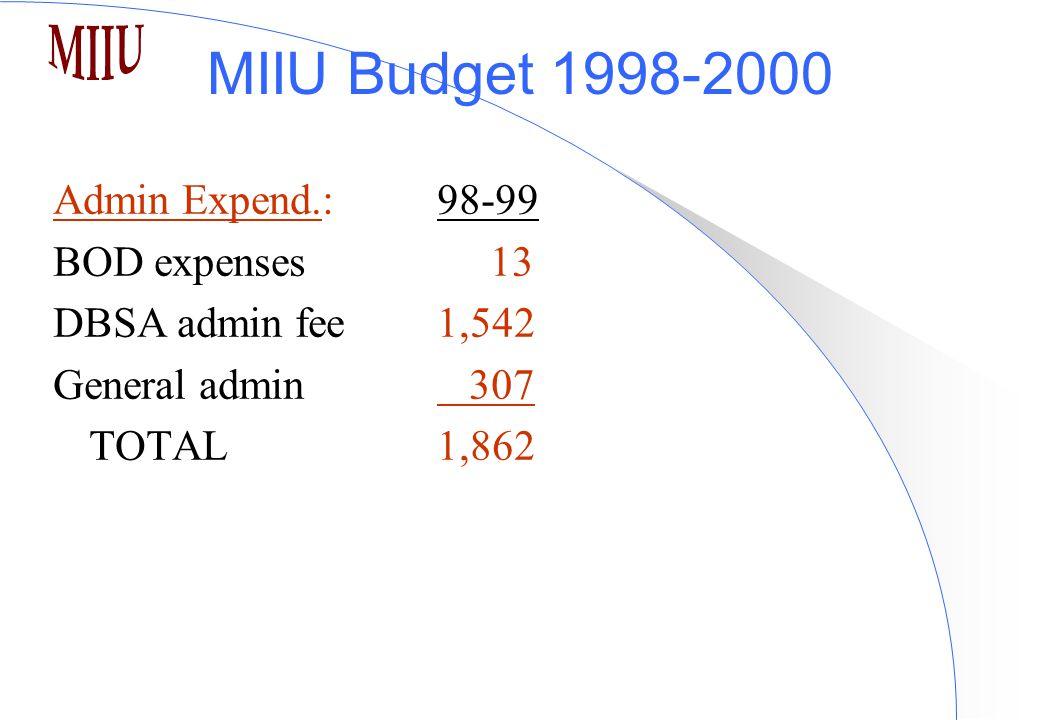 MIIU Budget 1998-2000 Admin Expend.:98-99 BOD expenses 13 DBSA admin fee 1,542 General admin 307 TOTAL 1,862