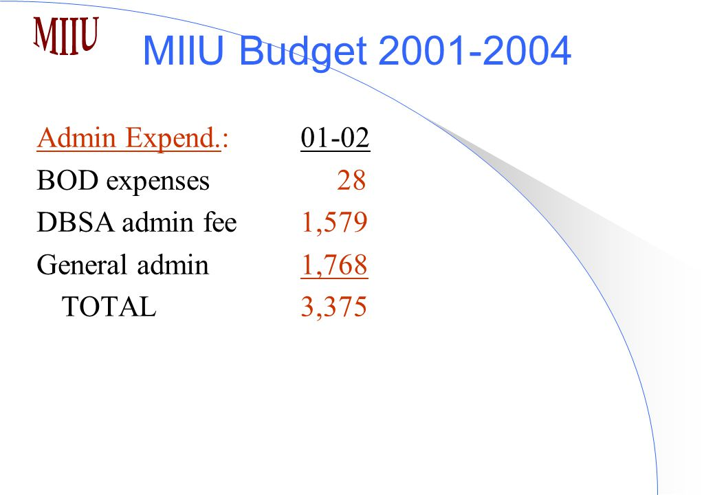 MIIU Budget 2001-2004 Admin Expend.:01-02 BOD expenses 28 DBSA admin fee 1,579 General admin 1,768 TOTAL 3,375