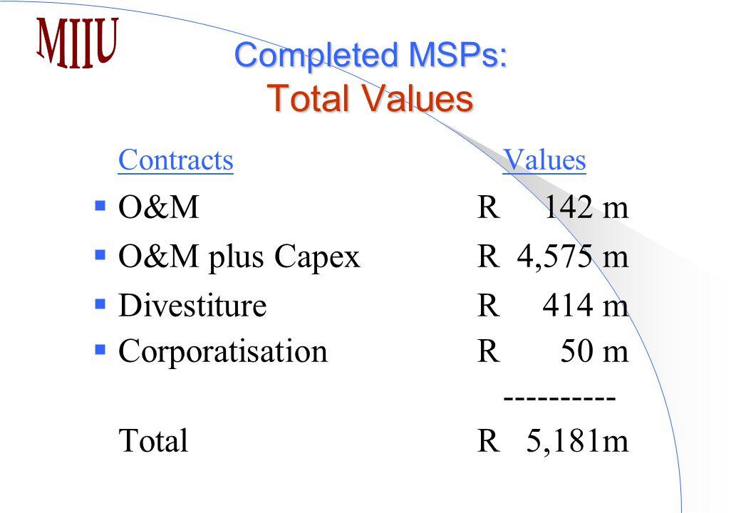 Completed MSPs: Total Values ContractsValues  O&M R 142 m  O&M plus Capex R 4,575 m  Divestiture R 414 m  Corporatisation R 50 m ---------- Total R 5,181m