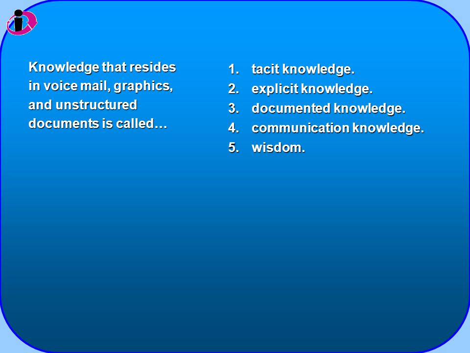1.tacit knowledge. 2.explicit knowledge. 3.documented knowledge.