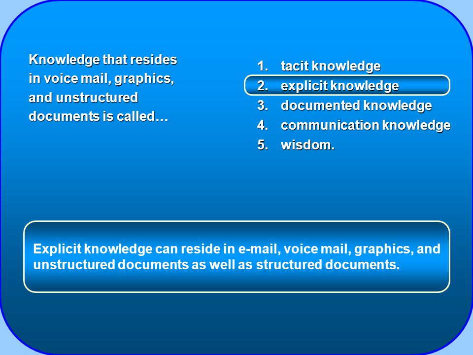 1.tacit knowledge 2.explicit knowledge 3.documented knowledge 4.communication knowledge 5.wisdom.