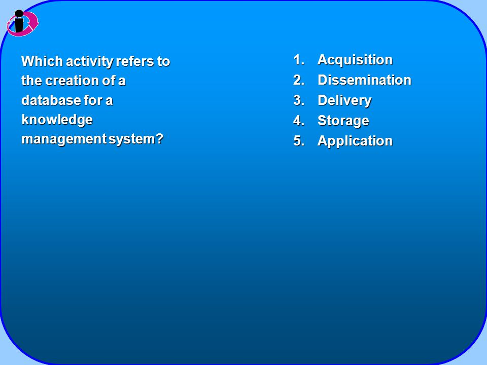 1.Acquisition 2.Dissemination 3.Delivery 4.Storage 5.Application Which activity refers to the creation of a database for a knowledge management system