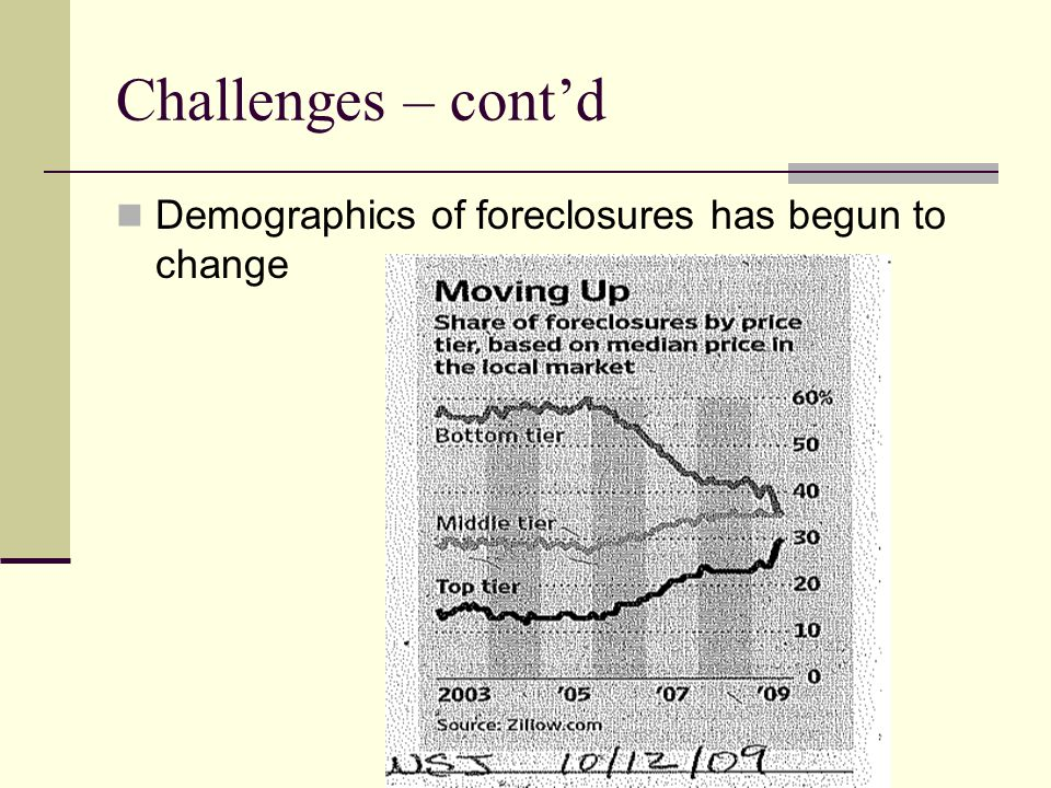 Challenges – cont'd Demographics of foreclosures has begun to change