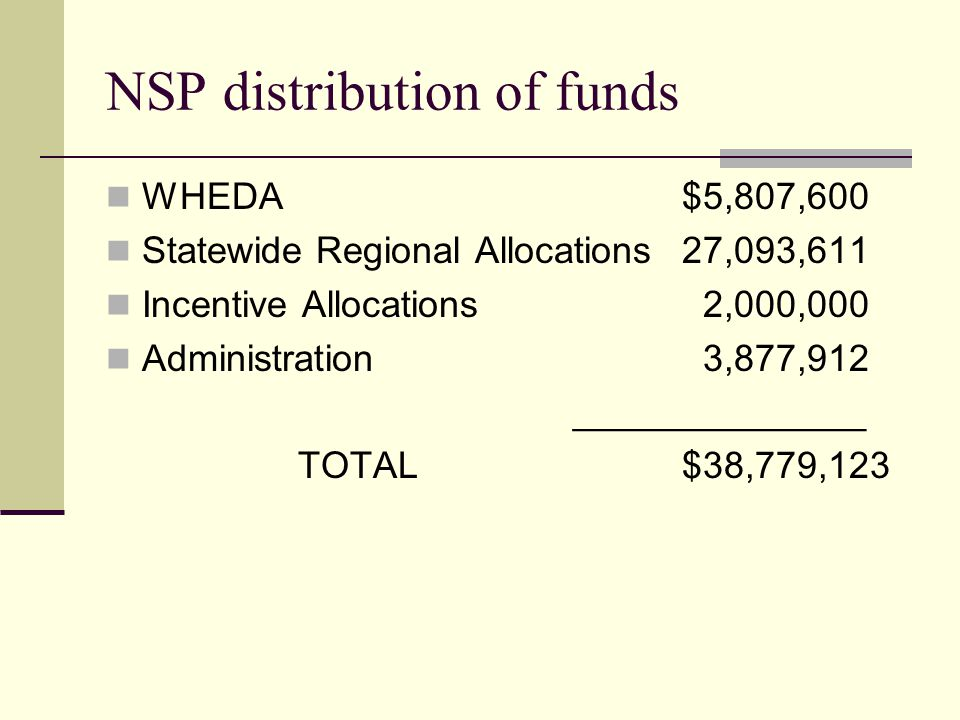 NSP $ per activity (changes from 1/09 to 10/09) Activity A– Financing Mechanisms - $5,807,600 Activity B – Acquisition/rehab/ resale – (up >$5m) 15,743,611 rental – (down $3m) 7,000,000 Activity C – Landbanking (down $1.25m) 750,000 Activity D – Demolition (down $600K) 1,400,000 Activity E – Redevelopment (down $800K) 4,200,000 Administration 3,877,912