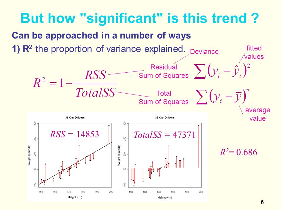7 1) R 2 the proportion of variance explained.