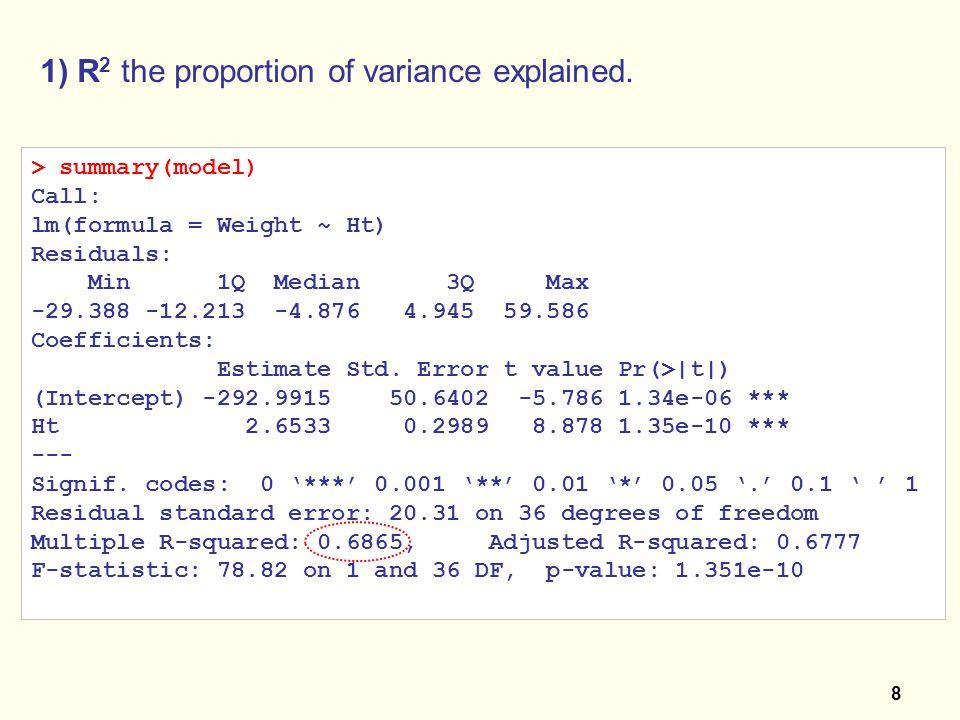 39 One-Way Anova as an F-test > res.aov <- aov(coag ~ diet) ## classical ANOVA > summary(res.aov) Df Sum Sq Mean Sq F value Pr(>F) diet 3 228.0 76.0 13.571 4.658e-05 *** Residuals 20 112.0 5.6 --- RSS = 112 TSS = 340 SS model = 228
