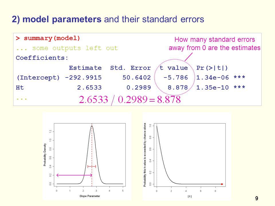 30 > mod <- lm(expend~stature) > summary(mod)...
