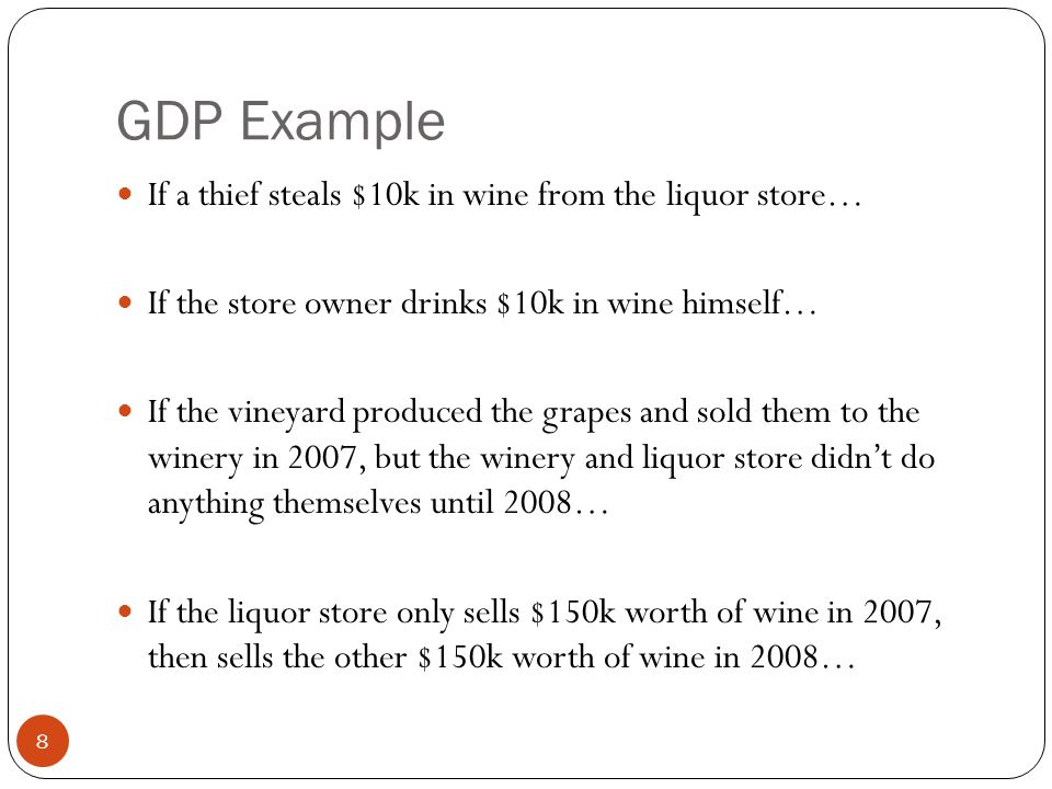 Liquor Store Value Added 9 The liquor store bought inputs for $200K, sold outputs for $300K, and added value of $100K.