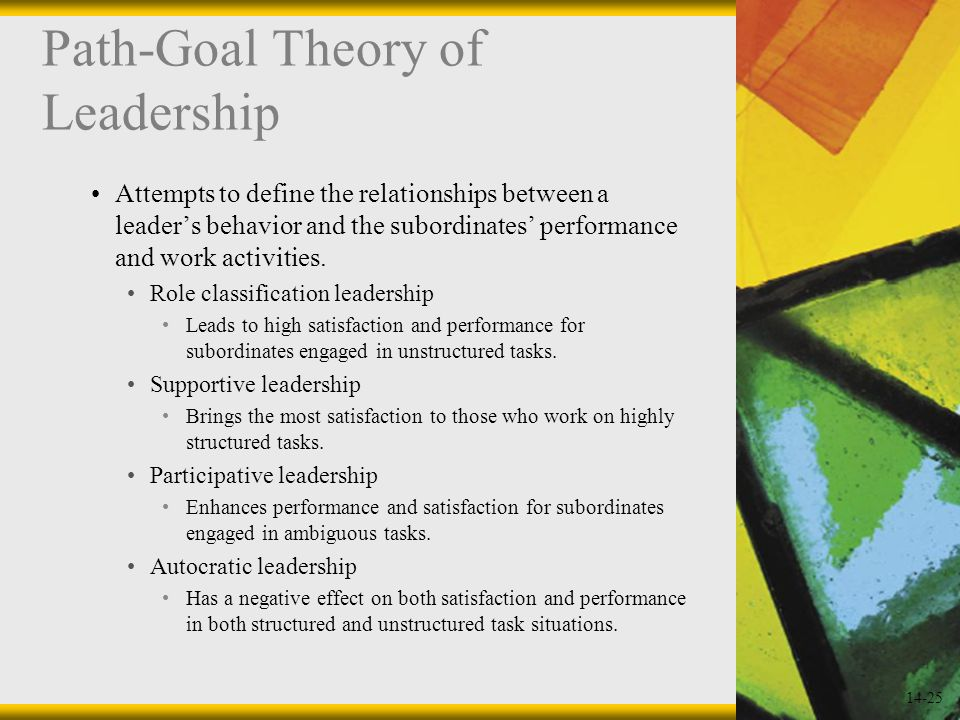 14-25 Path-Goal Theory of Leadership Attempts to define the relationships between a leader's behavior and the subordinates' performance and work activities.