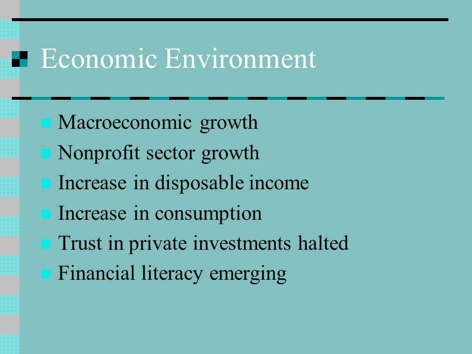 Nonprofit Sector Economy