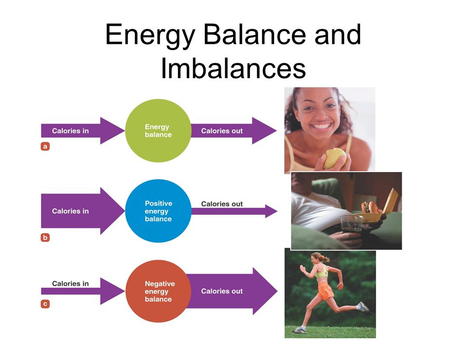 """What Is Energy Balance and What Determines Energy Needs? Energy balance is """"calories in"""" versus """"calories out."""" –Positive energy balance: consume more"""